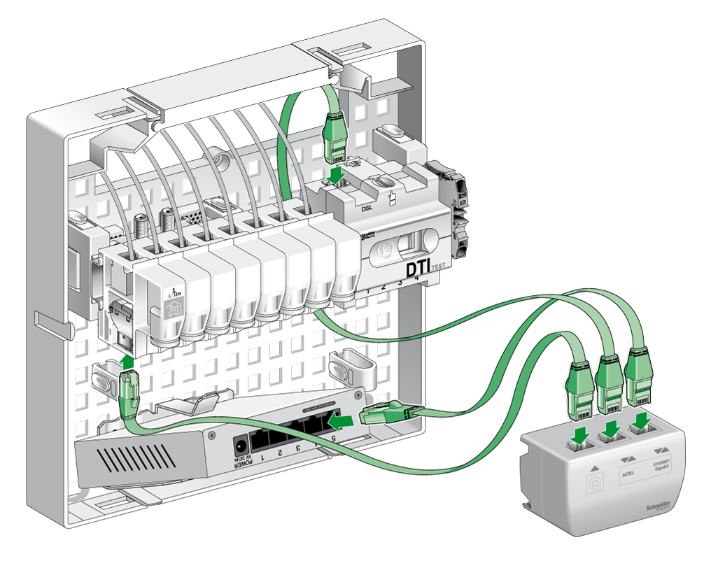 Schneider Electric Industries
