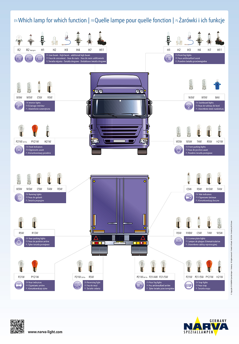 NARVA - truck halogen lighting poster