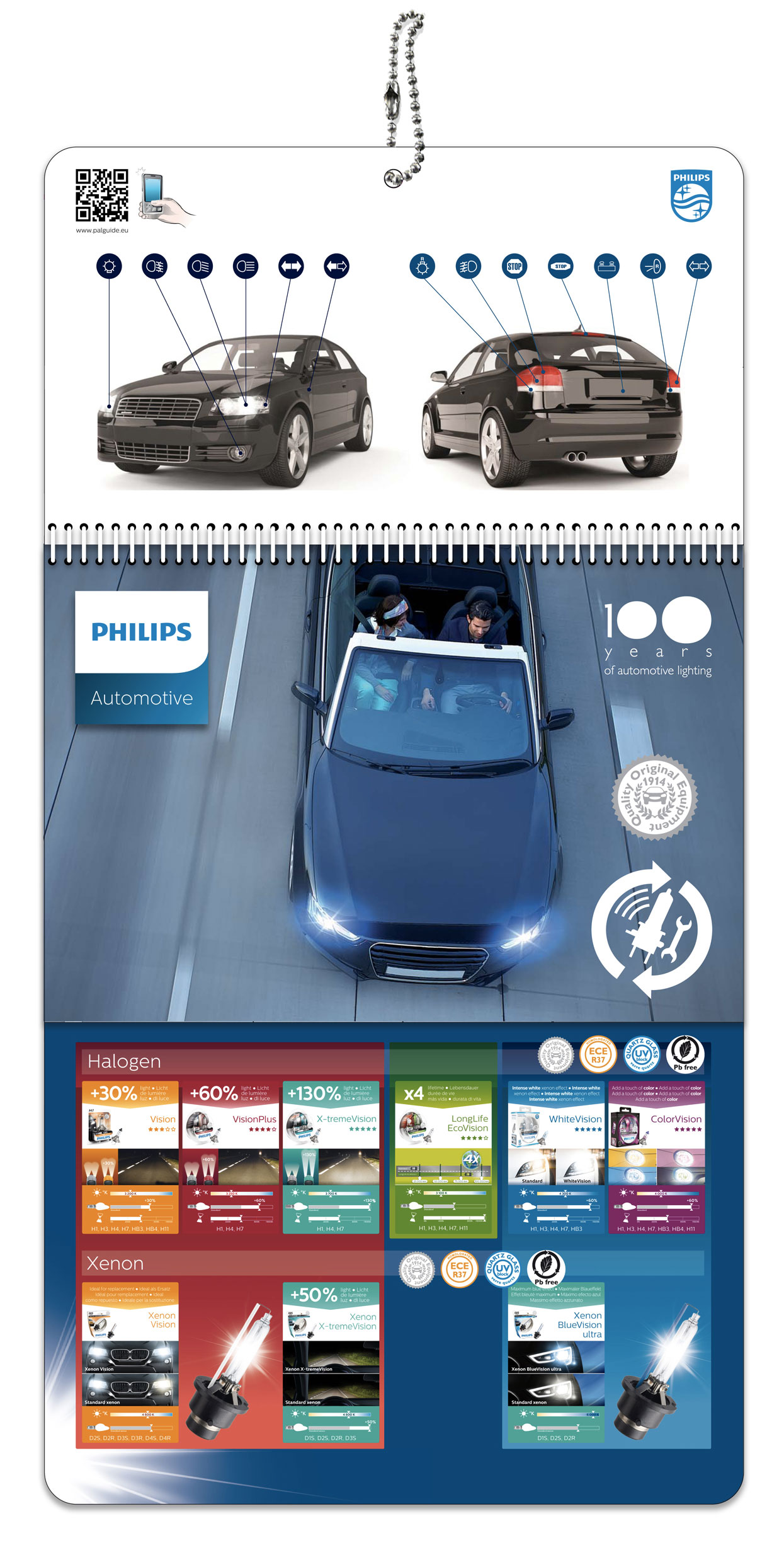 Philips automotive lighting application guide
